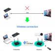 Trasmissione Audio Video totalmente autonoma. senza fili, senza wifi, senza Lan